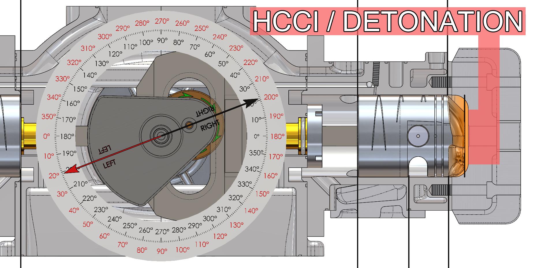 HCCI/Detonation Right Cylinder