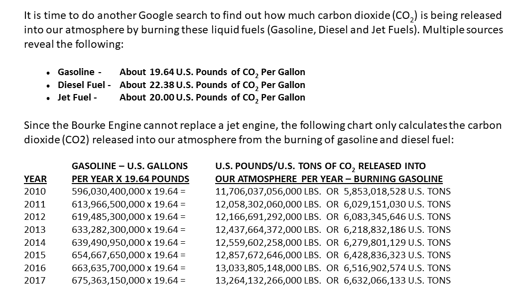 how much carbon dioxide (CO2) is being released into our atmosphere by burning these liquid fuels (Gasoline, Diesel and Jet Fuels). Multiple sources reveal the following: